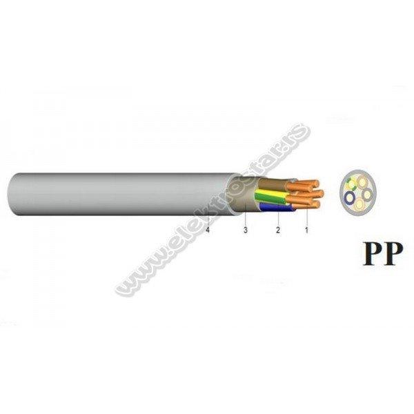 PP/Y 3X1.5