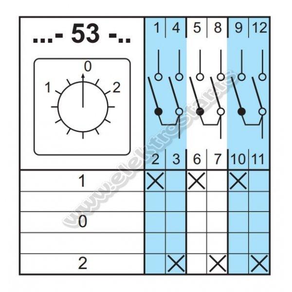 GS 10-53U (102 3FAZE) APATOR