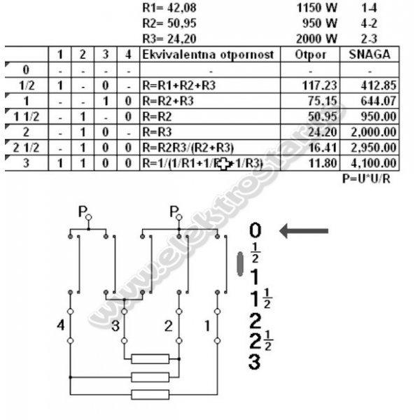 RINGLA R145 EX 1500W EGO